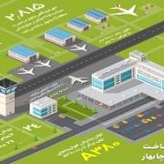 چابهار- فرودگاه